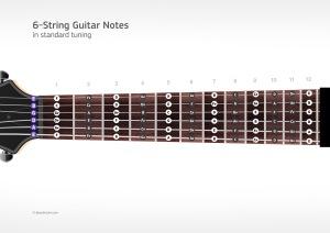 Fretboard-Note-Chart-2kpx